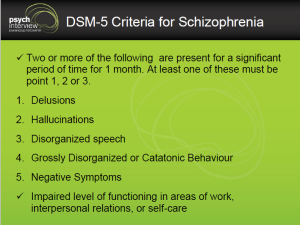 DSM-5 Schizophrenia
