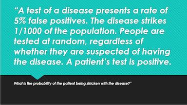How Well Do We Understand Probabilities In Medicine?