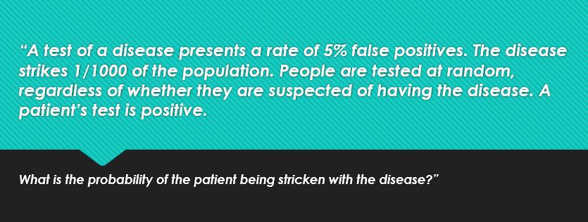 Probability in Medicine