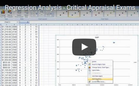regression-analysis