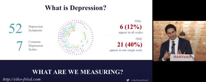 Digital conceptualisation of depression