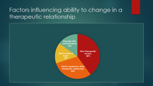 Factors influencing ability to change in a doctor-patient therapeutic relationship