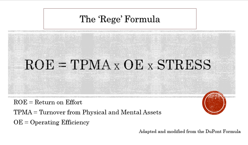 Return on Effort Formula- Rege Formula