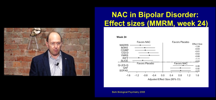 N-Acetylcysteine (NAC) in Schizophrenia and Bipolar Disorder- Prof Michael Berk