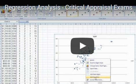 What is Regression Analysis in Critical Appraisal?