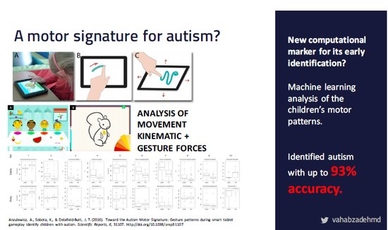 Motor Signature for Autism