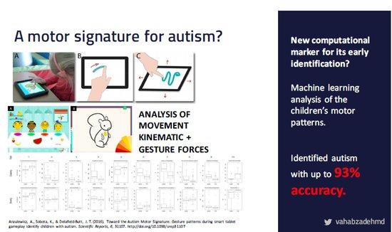 Motor Signature for Autism