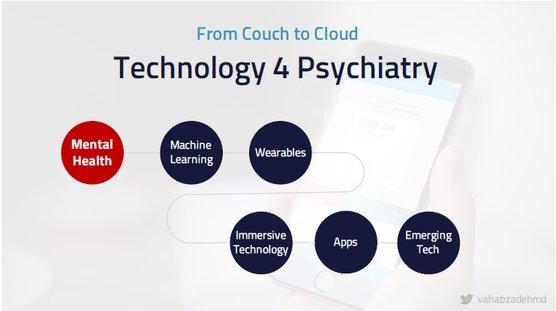 Technology in Psychiatry
