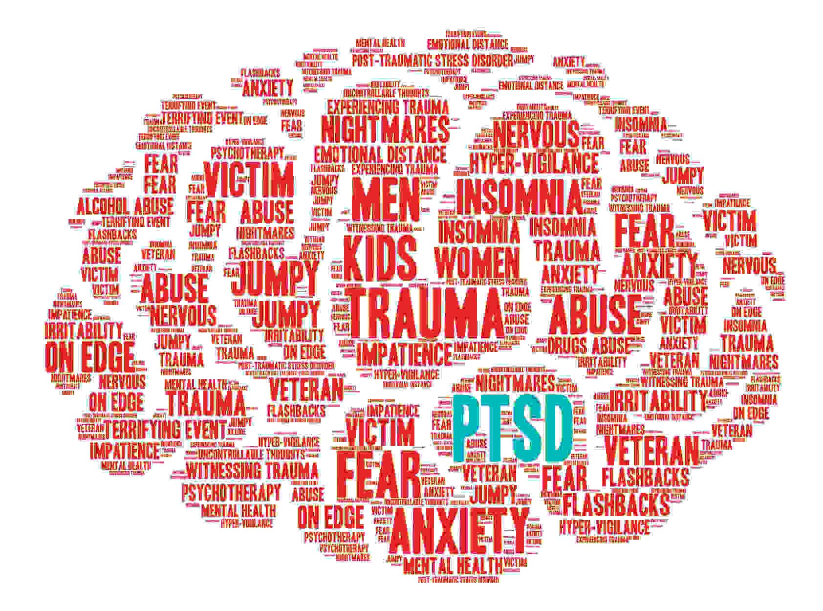 Post Traumatic Stress Disorder (PTSD) - Neuropsychiatry and