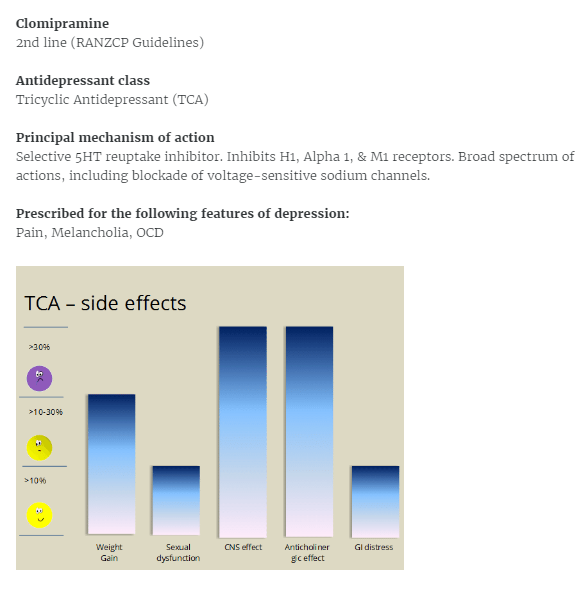 Meet The Big 21 from the Largest Ever Study on Antidepressants