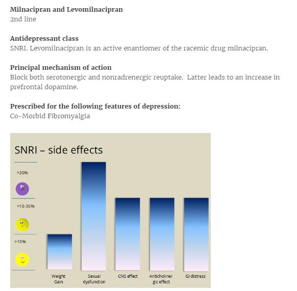 Ssri sexual dysfunction mechanisms