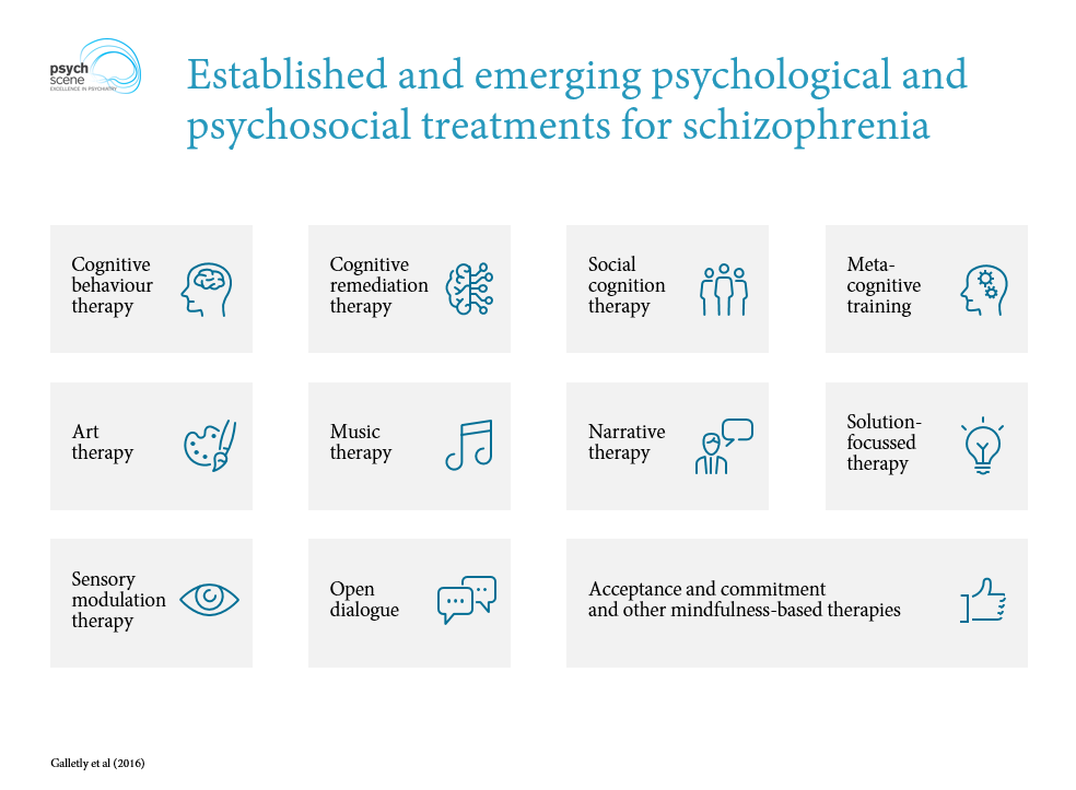 RANZCP Guidelines on Schizophrenia - A Synopsis by Prof David Castle