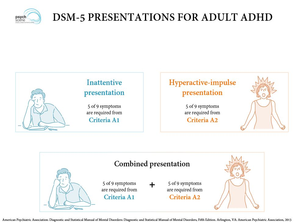 Adult adhd without prescription
