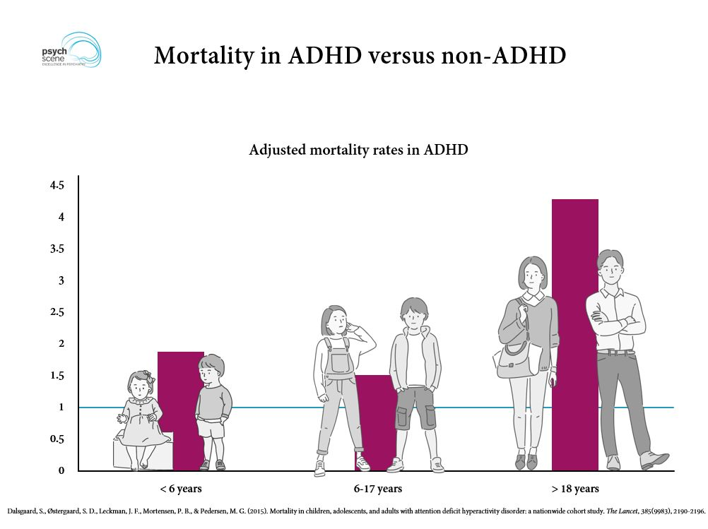 Adhd Supports Are Often Ineffective >> Diagnosis And Management Of Adhd Focus On Adult Adhd